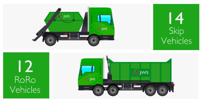 Meet The Fleet Graphic - Skip Hire Truck and Rollonoff Skip Truck